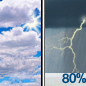 Mostly Cloudy then Showers And Thunderstorms