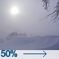 Chance Light Snow And Patchy Blowing Snow