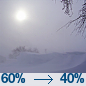 Light Snow Likely And Patchy Blowing Snow