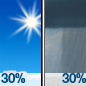 Sunny then Slight Chance Rain Showers