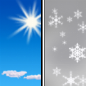 Sunny then Slight Chance Rain And Snow Showers