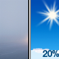 Patchy Fog then Sunny