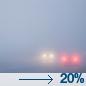 Widespread Fog