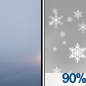 Patchy Fog then Rain And Snow