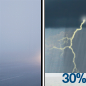 Areas Of Fog then Chance Showers And Thunderstorms