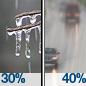 Slight Chance Freezing Rain then Chance Light Rain
