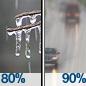 Freezing Rain Likely then Light Rain Likely