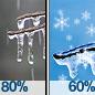Freezing Rain then Slight Chance Light Snow