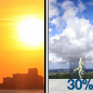 Mostly Sunny then Scattered Showers And Thunderstorms
