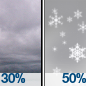 Chance Freezing Drizzle then Chance Light Snow