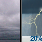 Cloudy then Slight Chance Showers And Thunderstorms