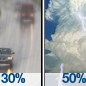 Chance Light Rain then Chance Showers And Thunderstorms