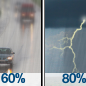 Light Rain Likely then Showers And Thunderstorms Likely