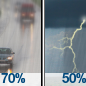 Light Rain Likely then Chance Showers And Thunderstorms