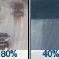 Light Rain then Chance Rain Showers