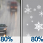 Rain then Rain And Snow Likely