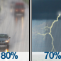 Light Rain then Showers And Thunderstorms Likely