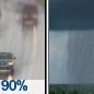 Rain then Slight Chance Rain Showers
