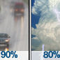 Rain then Chance Showers And Thunderstorms
