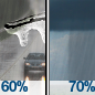 Freezing Rain Likely then Rain Showers Likely