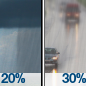 Slight Chance Rain Showers then Chance Light Rain
