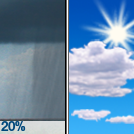 A slight chance of rain showers before 11am. Mostly sunny, with a high near 63. North northwest wind 5 to 12 mph. Chance of precipitation is 20%.