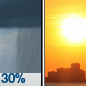 Chance Rain Showers then Mostly Sunny
