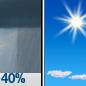 Chance Rain Showers then Sunny