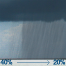 A chance of rain showers before 5pm. Mostly cloudy, with a high near 61. Chance of precipitation is 40%. New rainfall amounts between a tenth and quarter of an inch possible.