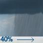 Chance Rain Showers
