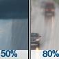 Chance Rain Showers then Light Rain