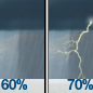 Rain Showers Likely then Showers And Thunderstorms Likely