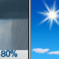 Rain Showers then Sunny