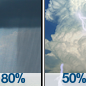 Rain Showers then Chance Showers And Thunderstorms