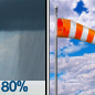 Rain Showers then Partly Sunny