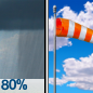 Rain Showers then Mostly Sunny