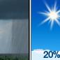 Slight Chance Rain Showers then Sunny