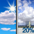 Mostly Sunny then Slight Chance Showers And Thunderstorms