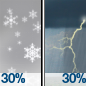 A chance of snow showers before 10am, then a chance of rain and snow showers between 10am and noon, then a chance of showers and thunderstorms. Mostly cloudy, with a high near 51. Chance of precipitation is 30%.
