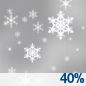 A chance of snow showers. Cloudy, with a high near 15. Chance of precipitation is 40%.
