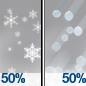 Chance Light Snow