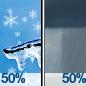 Slight Chance Freezing Rain then Scattered Rain Showers