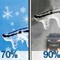 Chance Light Snow then Freezing Rain