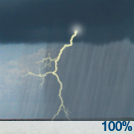 Rain before 11am, then showers and thunderstorms. Some of the storms could produce small hail. Cloudy. High near 54, with temperatures falling to around 52 in the afternoon. West wind 1 to 10 mph. Chance of precipitation is 100%. New rainfall amounts between a tenth and quarter of an inch possible.