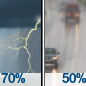 Showers And Thunderstorms Likely then Chance Light Rain
