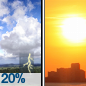 Slight Chance Showers And Thunderstorms then Mostly Sunny