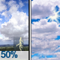 Chance Showers And Thunderstorms then Partly Sunny
