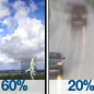 Showers And Thunderstorms Likely then Slight Chance Light Rain