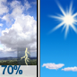 Showers And Thunderstorms Likely then Sunny