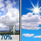 Chance Showers And Thunderstorms then Mostly Sunny